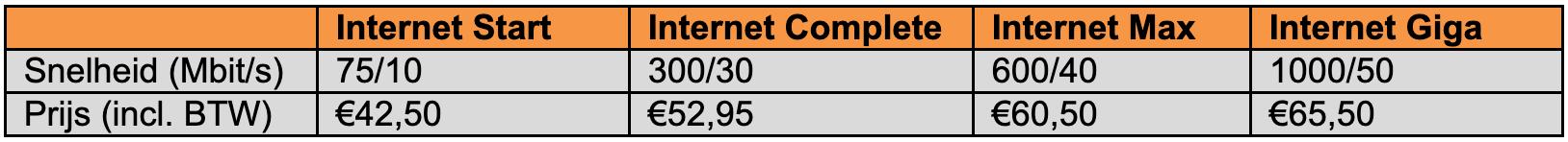 abo internet only