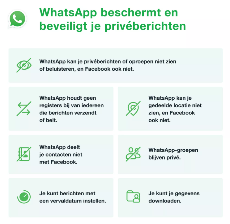 whatsapp fb graphic